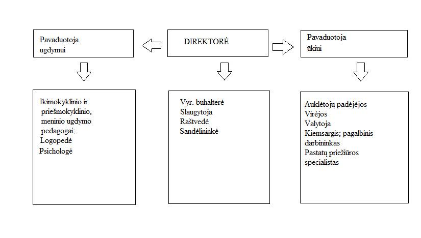 struktura4